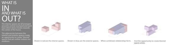 space axon